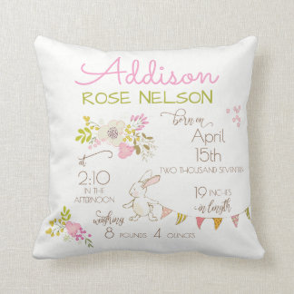 Bunny in Spring Nursery Keepsake Throw Pillow