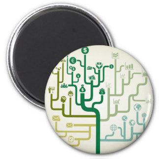 Business a labyrinth magnet