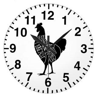 Butcher Chicken diagram meat cuts Large Clock