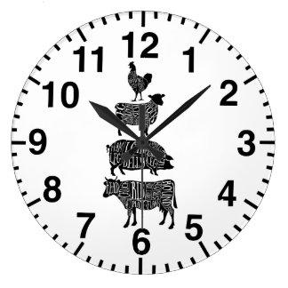 Butcher diagram meat cuts clock