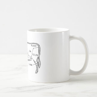 Butcher's Beef Cuts Diagram, cow, butcher, steak Coffee Mug
