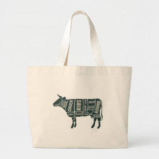 Butcher's Cow Selection Guide. Large Tote Bag