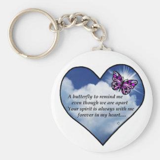 Butterfly Heart Poem Keychain