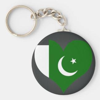 Buy Pakistan Flag Keychain