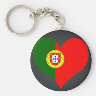 Buy Portugal Flag Keychain