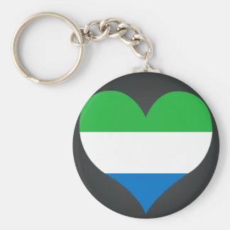 Buy Sierra Leone Flag Keychain