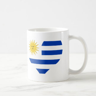 Buy Uruguay Flag Coffee Mug