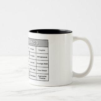 Buzzword Bingo Mug