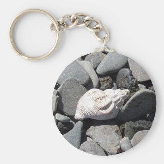 By The Seashore Key Chain