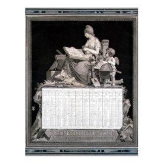 Calendrier r?publicain de 1794 Louis-Philibert Deb Postcard