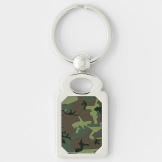 Camouflage Camo Green Brown Pattern Silver-Colored Rectangle Keychain