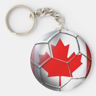 Canada 2014 Canadian Soccer The Canucks Basic Round Button Keychain