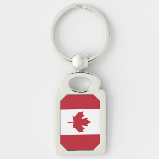 Canada Flag Metal Keychain