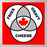 Canada Poutine Venn Diagram Funny Poster Sign