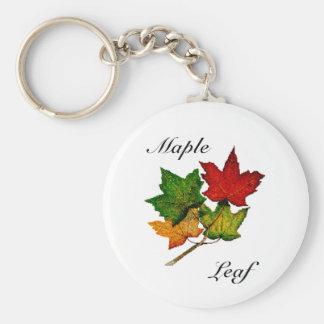 Canadian Designs Keychain