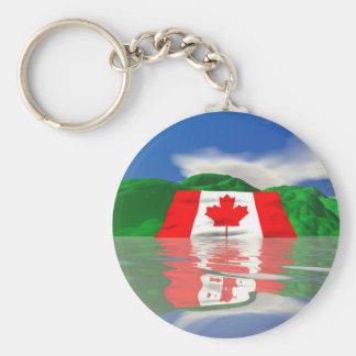 Canadian Flag Land Keychain