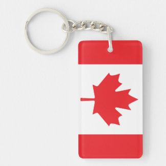 Canadian Flag Red Maple Leaf Banner Keychain