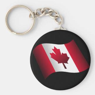 Canadian Keychain