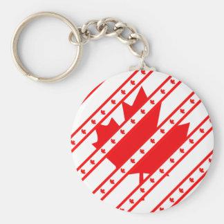 Canadian stripes flag keychain