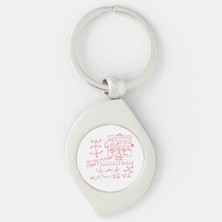 Cancer Astrological Zodiac Good Luck Talisman Keychain
