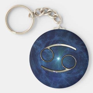 Cancer Basic Round Button Keychain