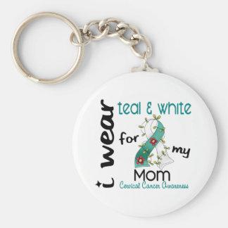 Cancer du col de l utérus je porte Teal et le blan Porte-clef