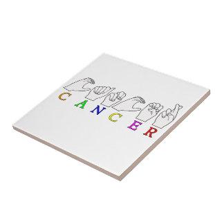CANCER FINGERSPELLED ASL NAME ZODIAC SIGN TILE