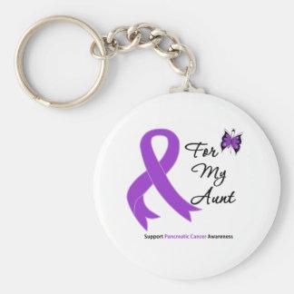 Cancer pancréatique pour ma tante porte-clés