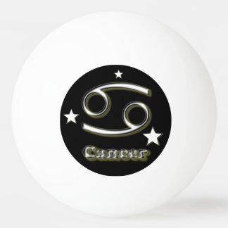 Cancer symbol ping pong ball