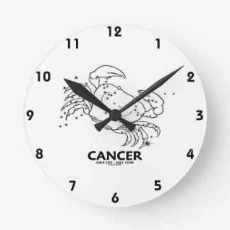Cancer The Crab (June 21st - July 22nd) Wallclocks