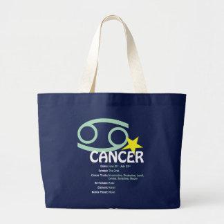 Cancer Traits Dark Tote