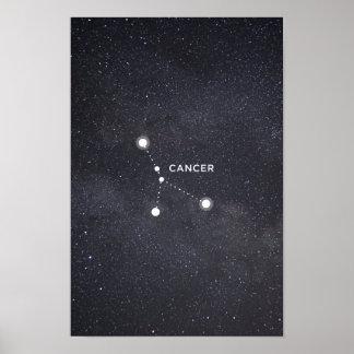 Cancer Zodiac Constellation Poster