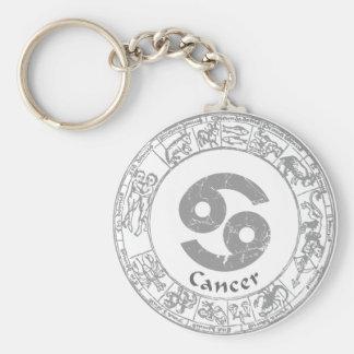Cancer Zodiac sign vintage Basic Round Button Keychain