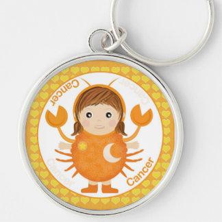 Cancerian Girl Character Keychain