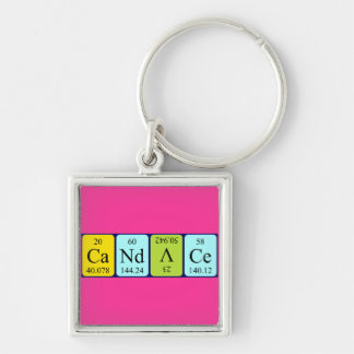 Candace periodic table name keyring