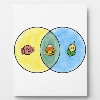 Candy Corn Venn Diagram Plaque