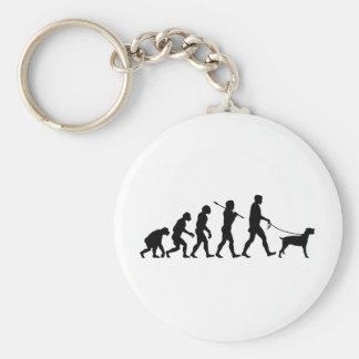 Cane Corso Basic Round Button Keychain