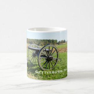 Cannon on the Gettysburg Battlefield Coffee Mug