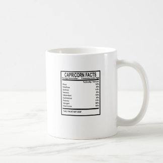 CAPRICORN FACTS DISCRIPTION . COFFEE MUG