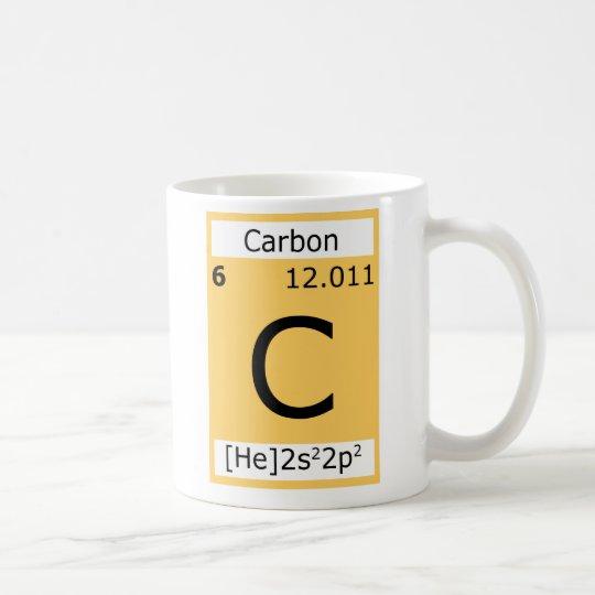 Carbon Coffee Mug
