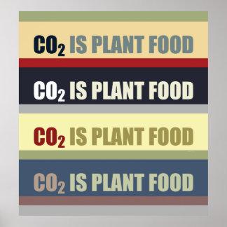 Carbon Dioxide Is Plant Food Print