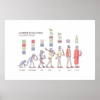 Career Evolution Poster - Huge