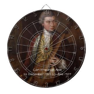 Carl Friedrich Abel Dartboard