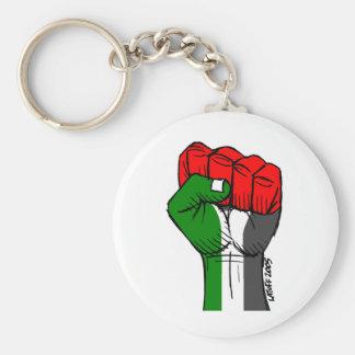 Carlos Latuff's Palestinian Fist Keychain