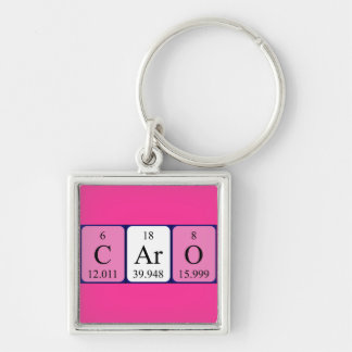 Caro periodic table name keyring Silver-Colored square keychain