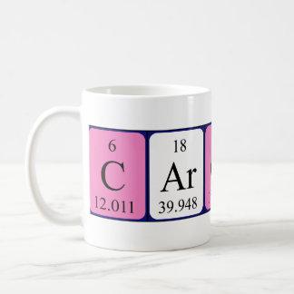 Carolina periodic table name mug