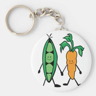 Carrot & Peas Keychain