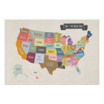 Carte de l'affiche des Etats-Unis XL