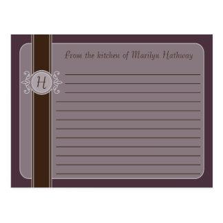 Cartes classiques de recette de récolte de prune carte postale