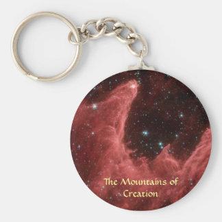 Cassiopeia Nebula - Keychain #1